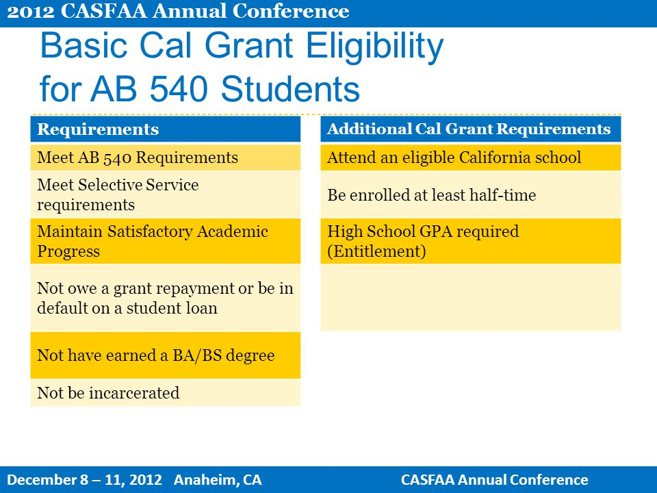 Basic Cal Grant Eligibility for AB 540 Students Requirements Additional Cal Grant Requirements Meet AB 540 RequirementsAttend an eligible California school Meet Selective Service requirements Be enrolled at least half-time Maintain Satisfactory Academic Progress High School GPA required (Entitlement) Not owe a grant repayment or be in default on a student loan Not have earned a BA/BS degree Not be incarcerated 19 2012 CASFAA Annual Conference December 8 – 11, 2012 Anaheim, CACASFAA Annual Conference