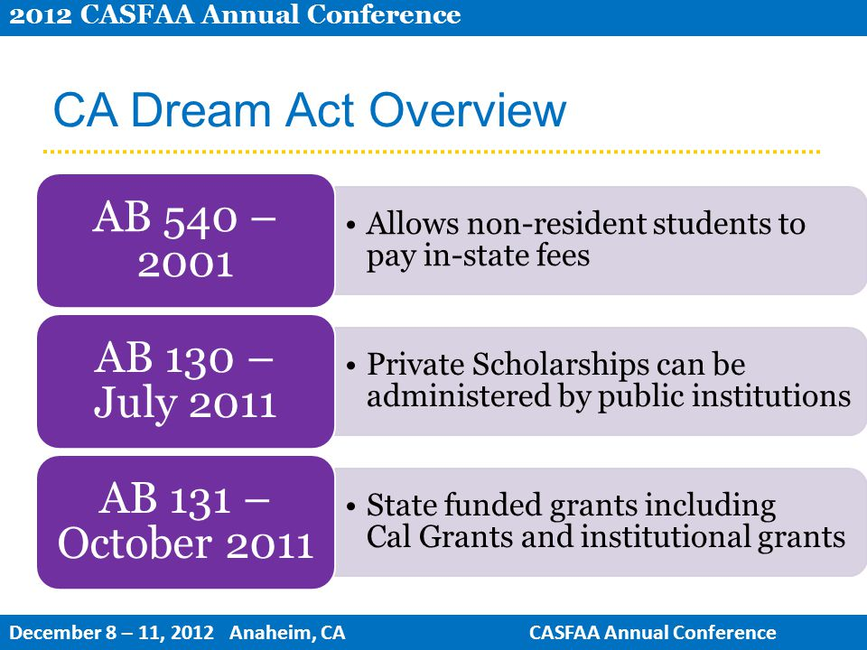 CA Dream Act Overview Allows non-resident students to pay in-state fees AB 540 – 2001 Private Scholarships can be administered by public institutions AB 130 – July 2011 State funded grants including Cal Grants and institutional grants AB 131 – October 2011 3 3 2012 CASFAA Annual Conference December 8 – 11, 2012 Anaheim, CACASFAA Annual Conference