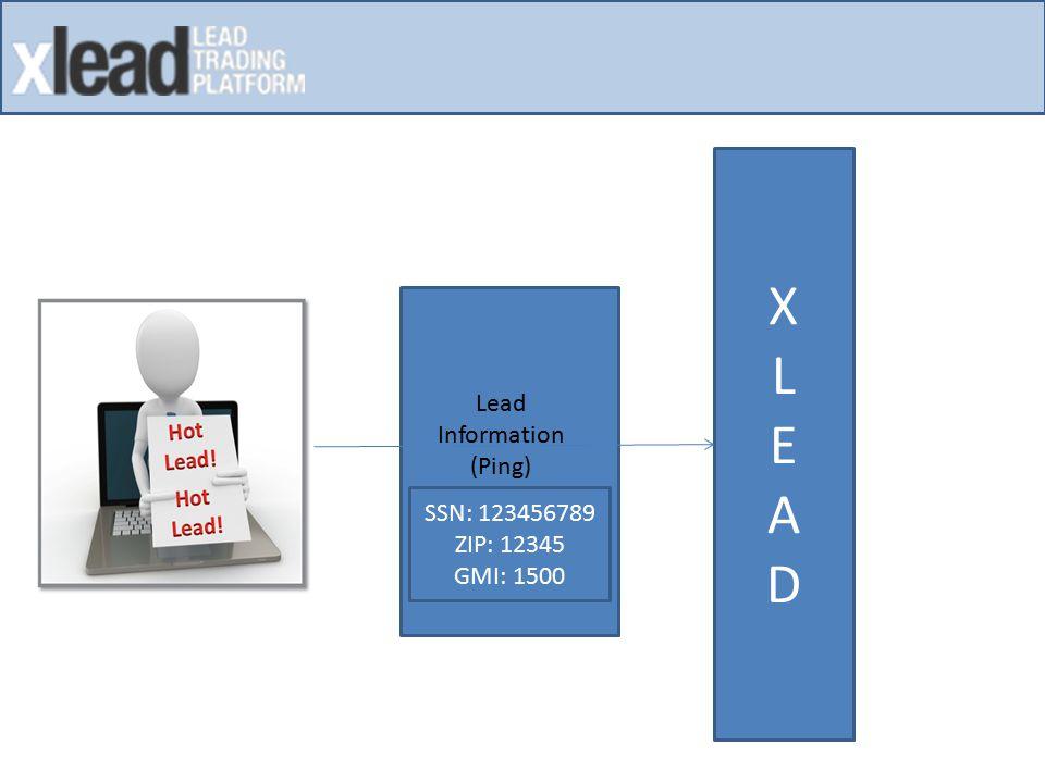 XLEADXLEAD Lead Information (Ping) SSN: 123456789 ZIP: 12345 GMI: 1500