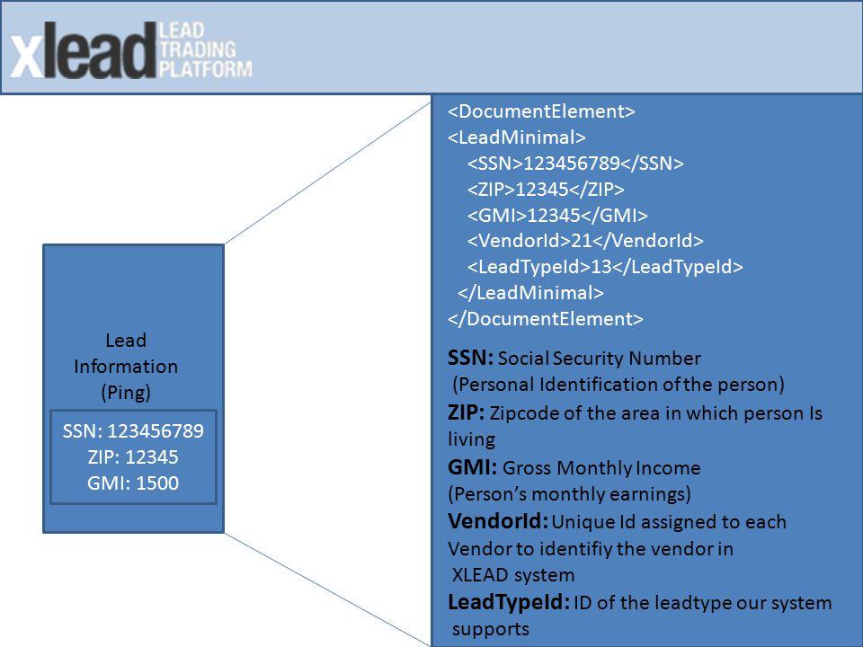 XLEADXLEAD Lead Information (Ping) SSN: 123456789 ZIP: 12345 GMI: 1500 Process Lead In XLEAD