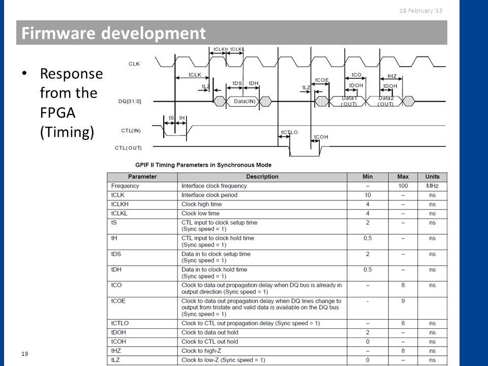 Firmware development 18 February '13 19 USBpix Upgrade Response from the FPGA (Timing)