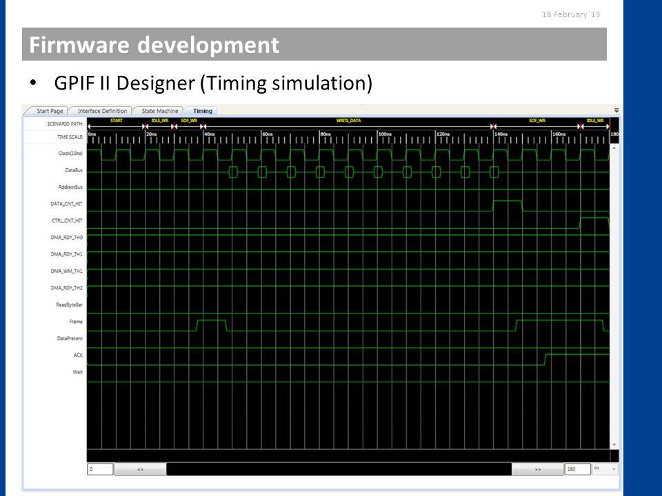 Firmware development 18 February '13 20 GPIF II Designer (Timing simulation) USBpix Upgrade