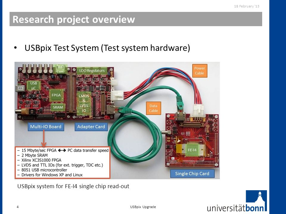 Research project overview 4 USBpix Test System (Test system hardware) 18 February '13 USBpix Upgrade USBpix system for FE-I4 single chip read-out
