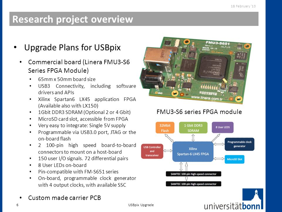 Research project overview 6 Upgrade Plans for USBpix 18 February '13 USBpix Upgrade Commercial board (Linera FMU3-S6 Series FPGA Module) Custom made c