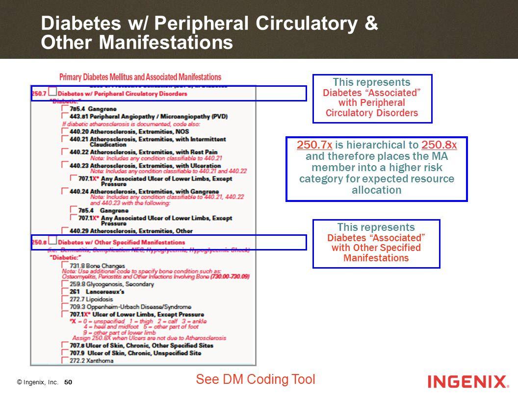 "© Ingenix, Inc. 50 Diabetes w/ Peripheral Circulatory & Other Manifestations This represents Diabetes ""Associated"" with Peripheral Circulatory Disorde"