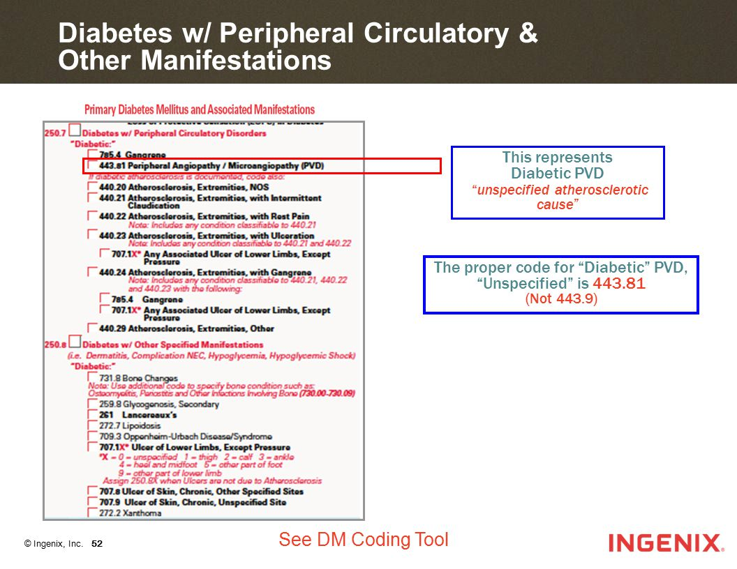 """© Ingenix, Inc. 52 Diabetes w/ Peripheral Circulatory & Other Manifestations This represents Diabetic PVD """"unspecified atherosclerotic cause"""" The prop"""
