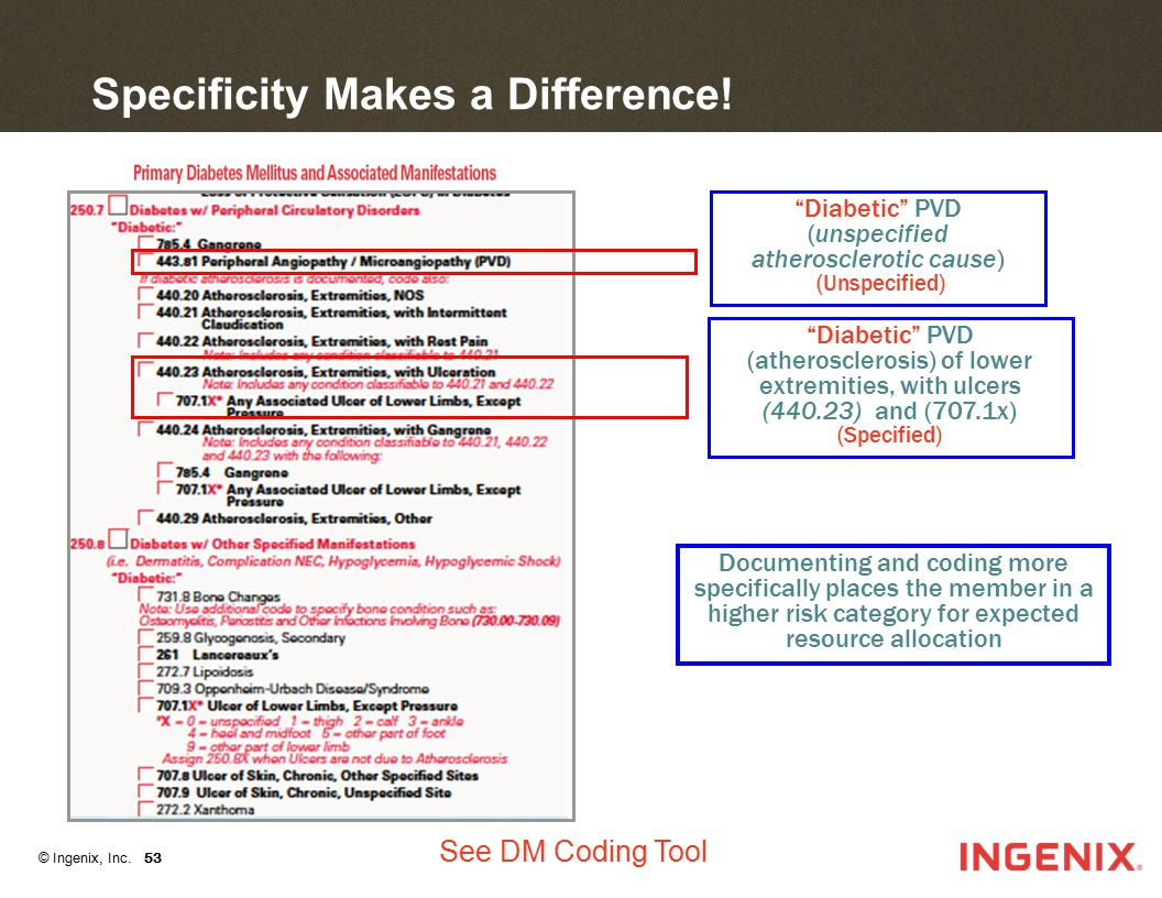 © Ingenix, Inc.54 Specificity Makes a Difference.