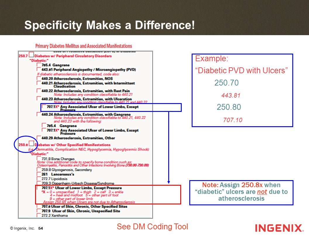 """© Ingenix, Inc. 54 Specificity Makes a Difference! Note: Assign 250.8x when """"diabetic"""" ulcers are not due to atherosclerosis See DM Coding Tool Exampl"""