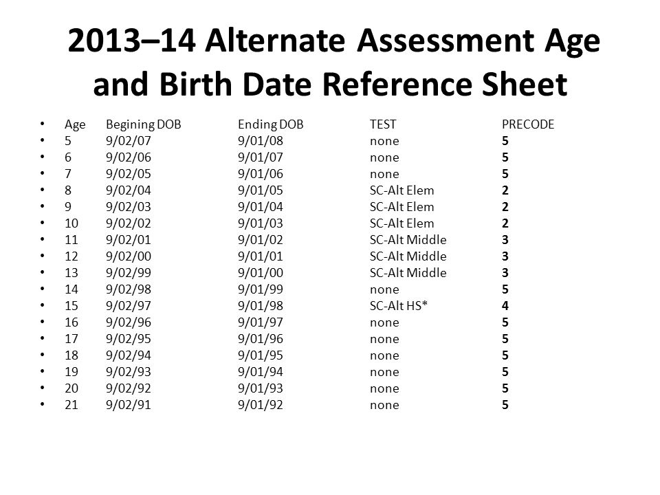 2013–14 Alternate Assessment Age and Birth Date Reference Sheet AgeBegining DOBEnding DOBTESTPRECODE 5 9/02/07 9/01/08 none 5 6 9/02/06 9/01/07 none 5