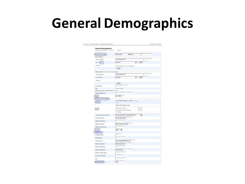 General Demographics