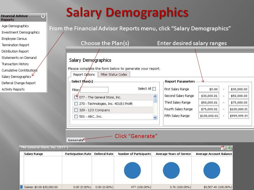 """From the Financial Advisor Reports menu, click """"Salary Demographics"""" Choose the Plan(s)Enter desired salary ranges Click """"Generate"""""""