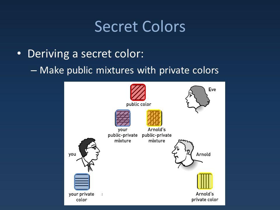 Secret Colors Deriving a secret color: – Make public mixtures with private colors