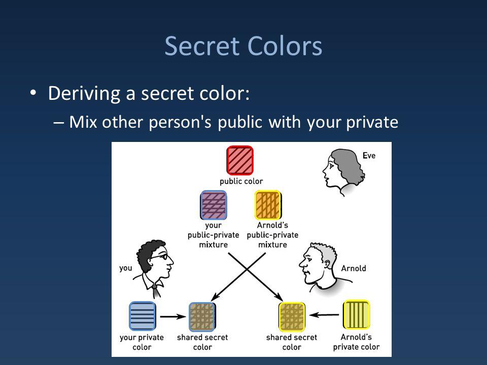 Secret Colors Deriving a secret color: – Mix other person's public with your private