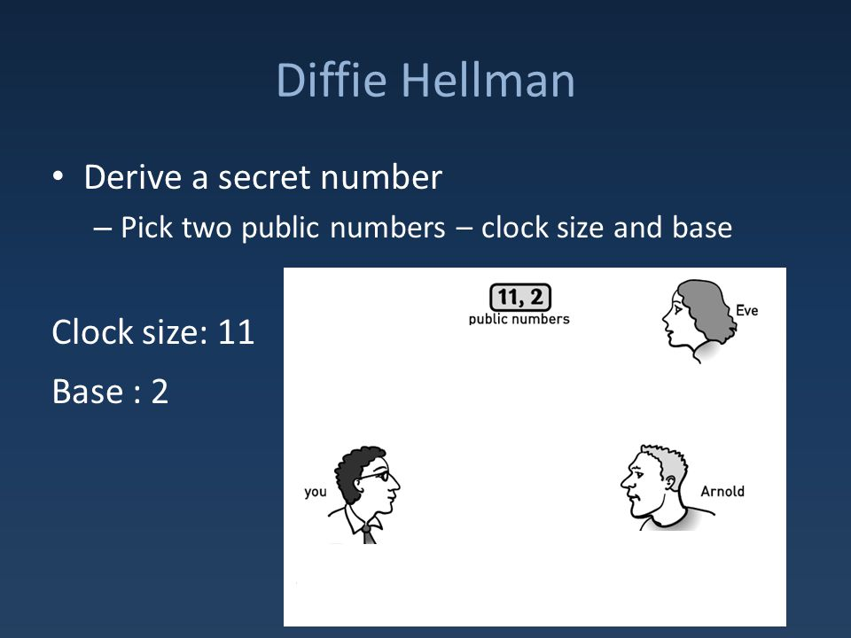 Diffie Hellman Derive a secret number – Pick two public numbers – clock size and base Clock size: 11 Base : 2