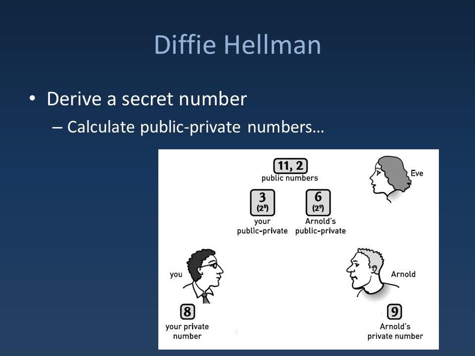 Diffie Hellman Derive a secret number – Calculate public-private numbers…