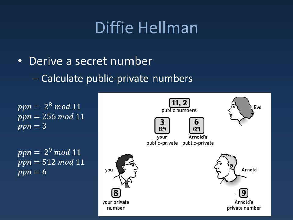 Diffie Hellman