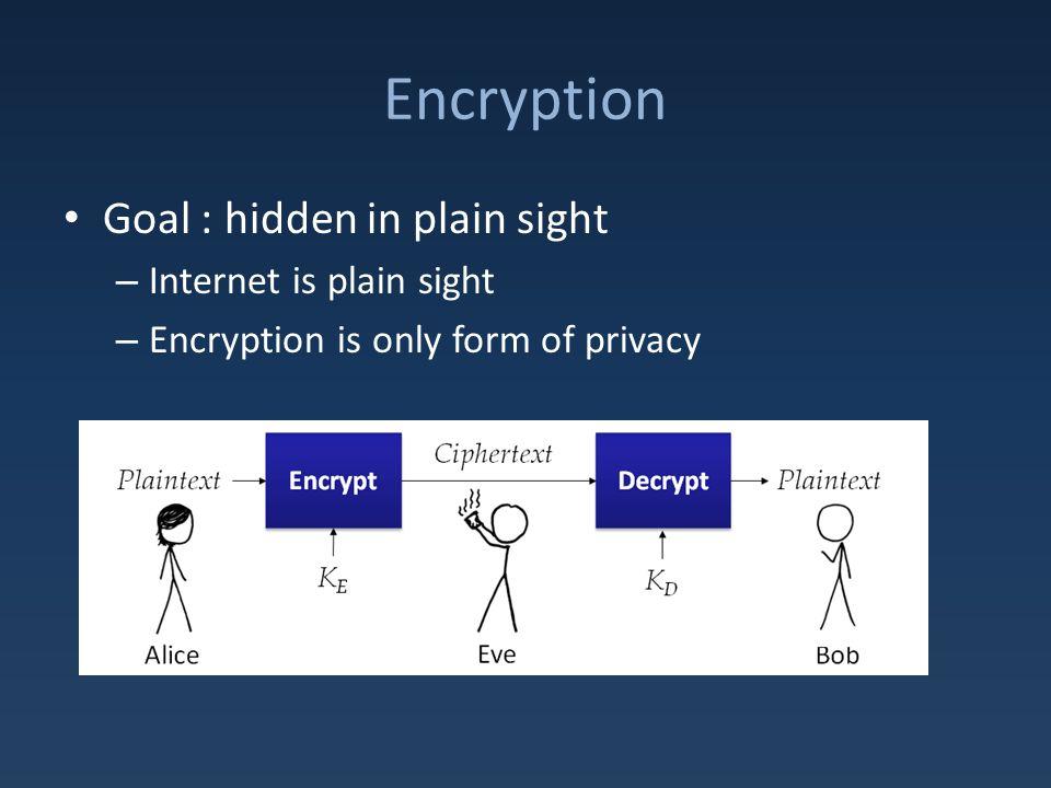 Encryption Goal : hidden in plain sight – Internet is plain sight – Encryption is only form of privacy