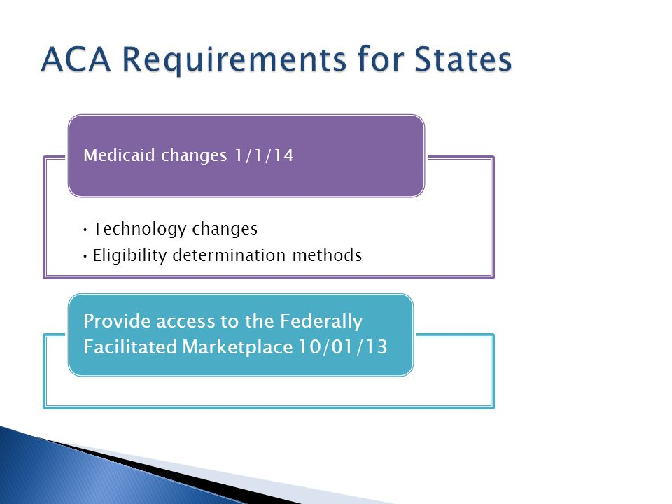 Technology changes Eligibility determination methods Medicaid changes 1/1/14 Provide access to the Federally Facilitated Marketplace 10/01/13