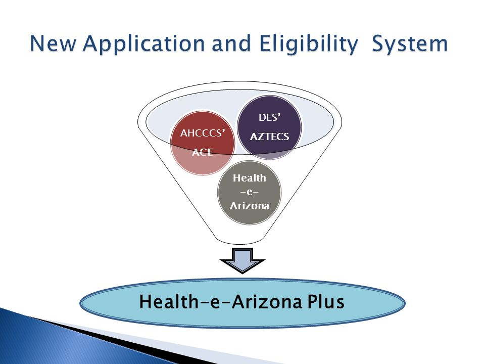 Health -e- Arizona AHCCCS' ACE DES' AZTECS Health-e-Arizona Plus