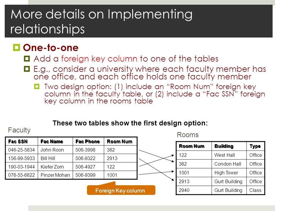 More details on Implementing relationships  One-to-one  Add a foreign key column to one of the tables  E.g., consider a university where each facul