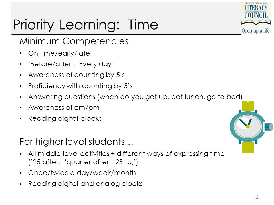 12 Minimum Competencies On time/early/late 'Before/after', 'Every day' Awareness of counting by 5's Proficiency with counting by 5's Answering questions (when do you get up, eat lunch, go to bed) Awareness of am/pm Reading digital clocks For higher level students… All middle level activities + different ways of expressing time ('25 after,' 'quarter after' '25 to,') Once/twice a day/week/month Reading digital and analog clocks Priority Learning: Time