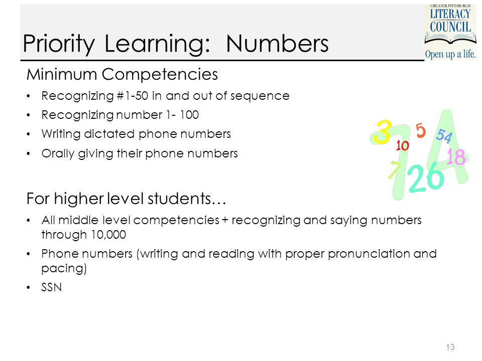 13 Minimum Competencies Recognizing #1-50 in and out of sequence Recognizing number 1- 100 Writing dictated phone numbers Orally giving their phone numbers For higher level students… All middle level competencies + recognizing and saying numbers through 10,000 Phone numbers (writing and reading with proper pronunciation and pacing) SSN Priority Learning: Numbers