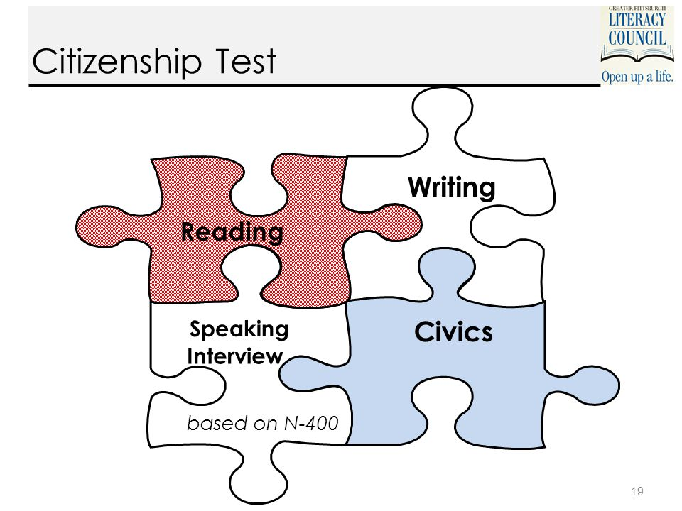 19 Writing Civics Speaking Interview based on N-400 Reading Citizenship Test