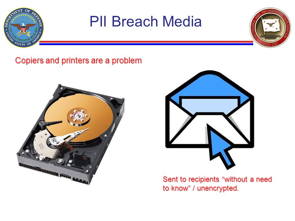 PII Breach Media Copiers and printers are a problem Sent to recipients without a need to know / unencrypted.