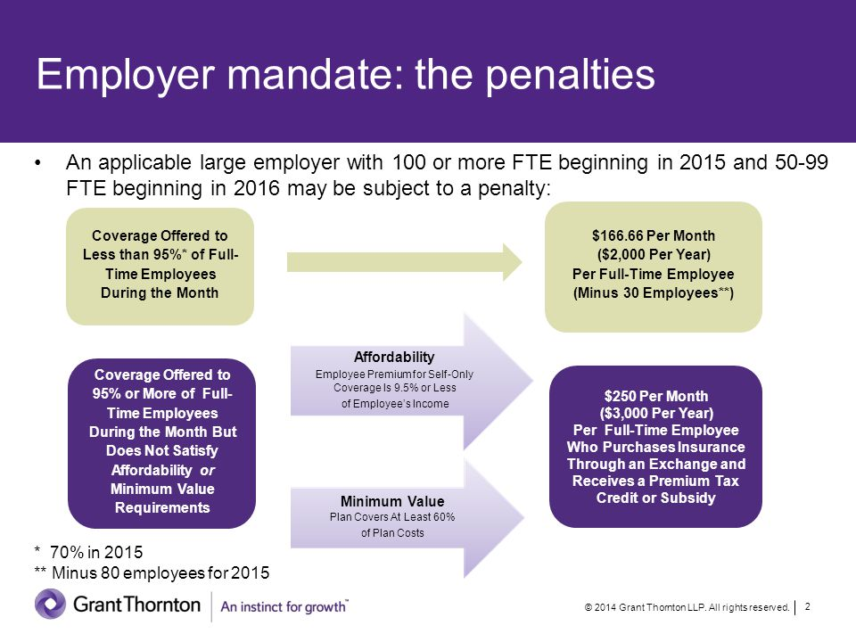 Employer mandate: the penalties An applicable large employer with 100 or more FTE beginning in 2015 and 50-99 FTE beginning in 2016 may be subject to a penalty: * 70% in 2015 ** Minus 80 employees for 2015 Coverage Offered to Less than 95%* of Full- Time Employees During the Month Coverage Offered to 95% or More of Full- Time Employees During the Month But Does Not Satisfy Affordability or Minimum Value Requirements Affordability Employee Premium for Self-Only Coverage Is 9.5% or Less of Employee's Income Minimum Value Plan Covers At Least 60% of Plan Costs $250 Per Month ($3,000 Per Year) Per Full-Time Employee Who Purchases Insurance Through an Exchange and Receives a Premium Tax Credit or Subsidy $166.66 Per Month ($2,000 Per Year) Per Full-Time Employee (Minus 30 Employees**) © 2014 Grant Thornton LLP.