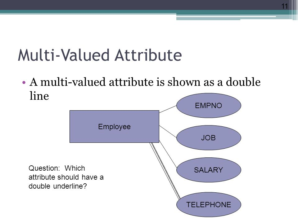 Multi-Valued Attribute A multi-valued attribute is shown as a double line 11 Employee EMPNO JOB SALARY TELEPHONE Question: Which attribute should have