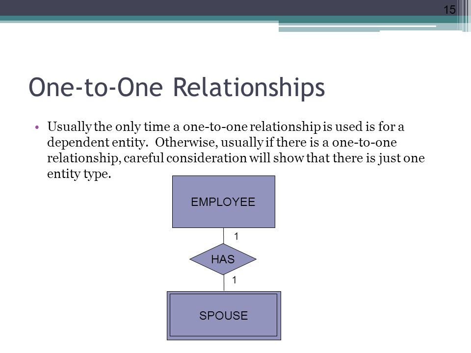 One-to-One Relationships Usually the only time a one-to-one relationship is used is for a dependent entity. Otherwise, usually if there is a one-to-on