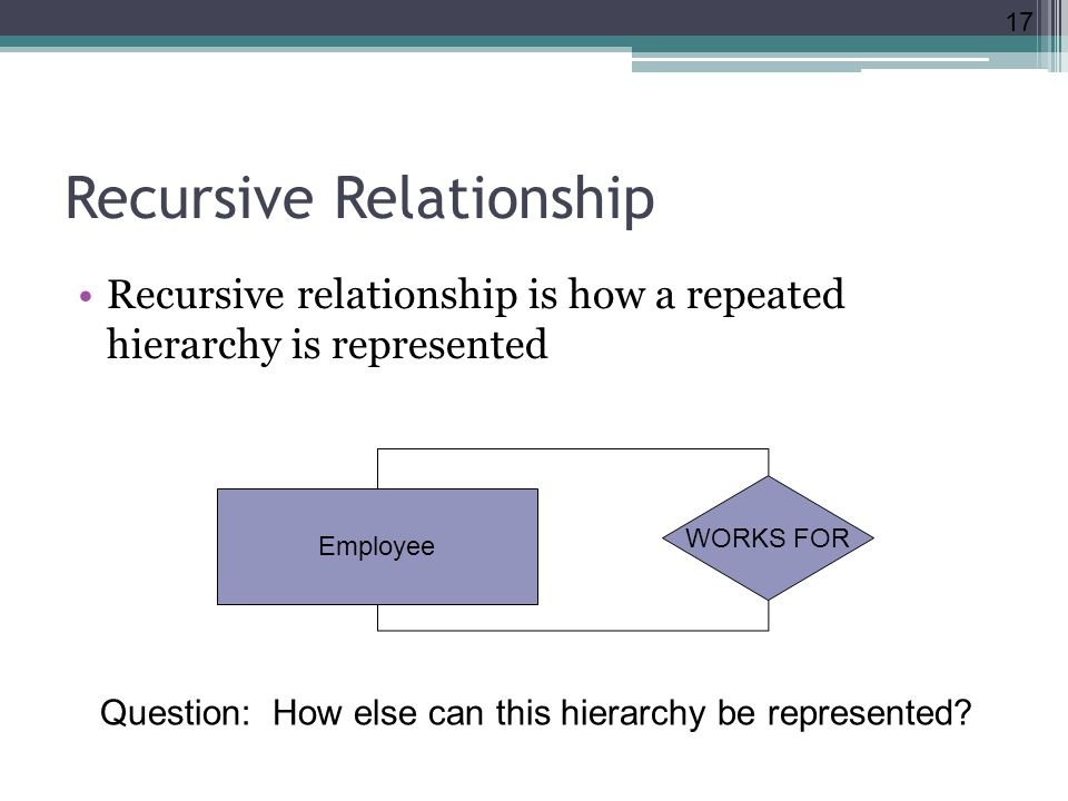 Recursive Relationship Recursive relationship is how a repeated hierarchy is represented 17 Employee WORKS FOR Question: How else can this hierarchy b
