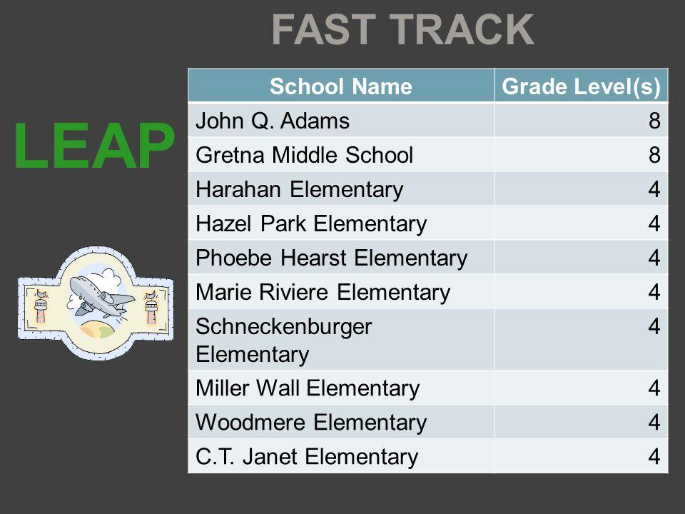 School NameGrade Level(s) John Q.