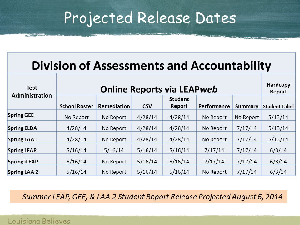 Projected Release Dates Summer LEAP, GEE, & LAA 2 Student Report Release Projected August 6, 2014 Division of Assessments and Accountability Test Admi