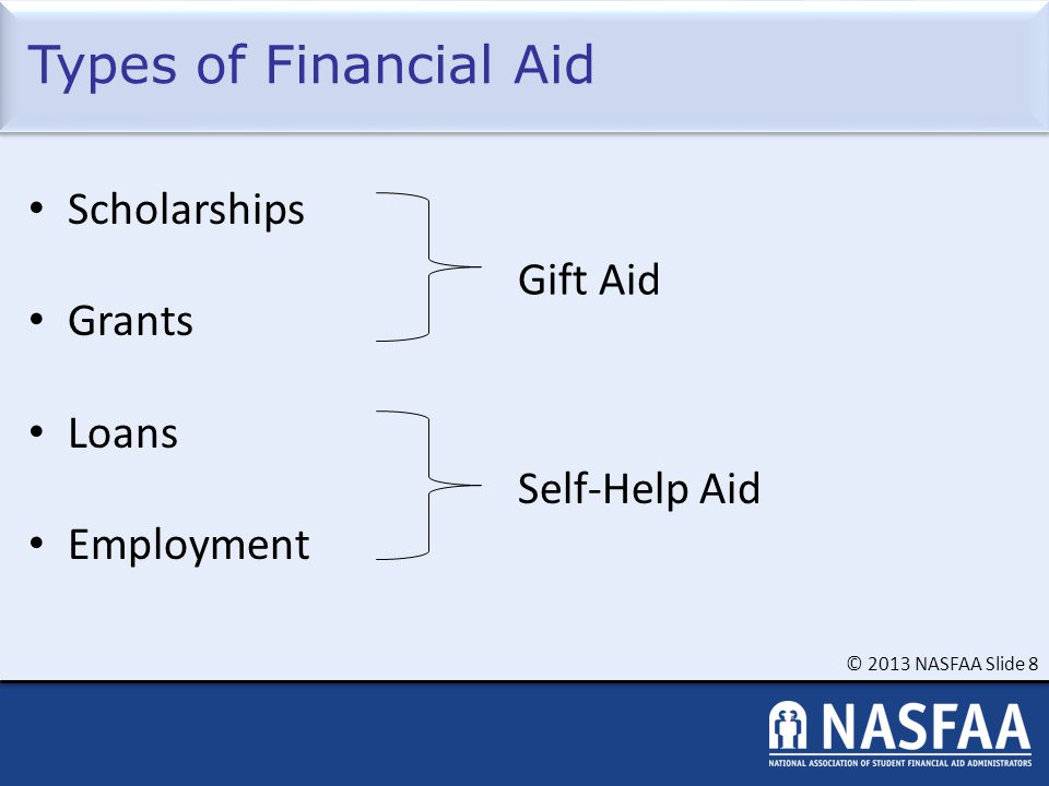 © 2013 NASFAA Slide 8 Types of Financial Aid Scholarships Grants Loans Employment Gift Aid Self-Help Aid