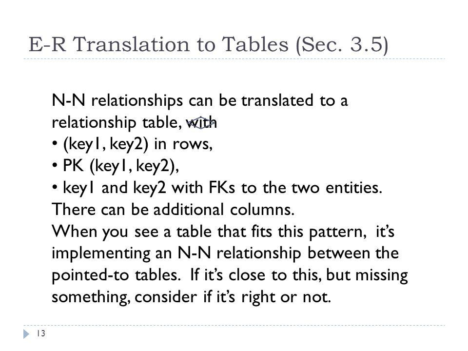E-R Translation to Tables (Sec. 3.5) 13 N-N relationships can be translated to a relationship table, with (key1, key2) in rows, PK (key1, key2), key1