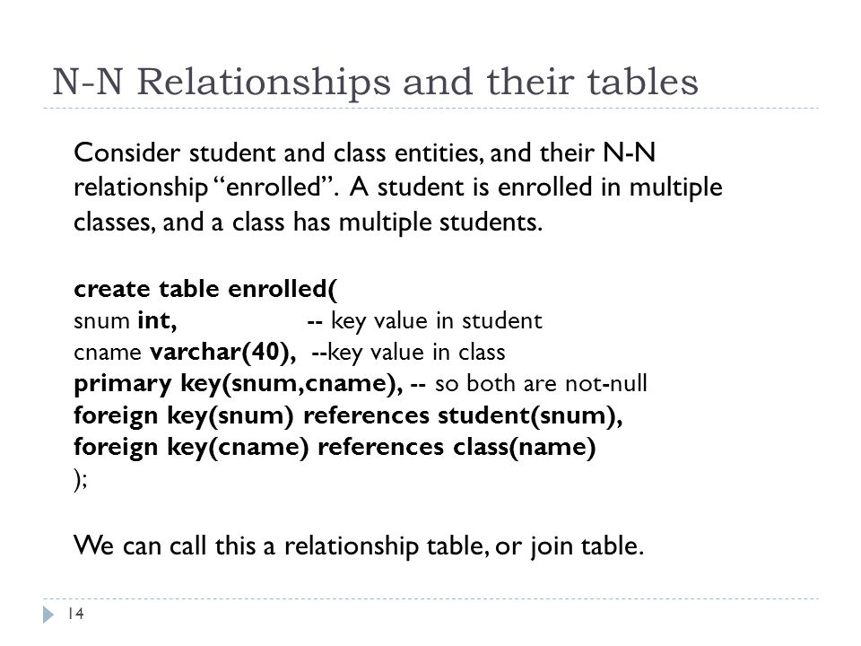 N-N Relationships and their tables 14 Consider student and class entities, and their N-N relationship enrolled .
