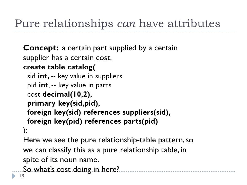Pure relationships can have attributes 18 Concept: a certain part supplied by a certain supplier has a certain cost.