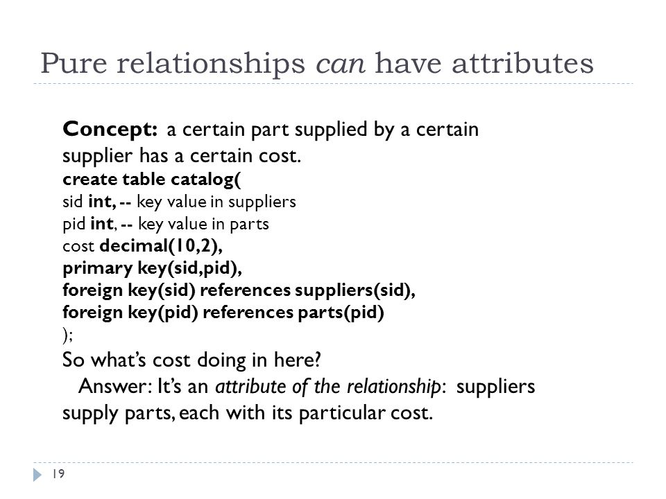 Pure relationships can have attributes 19 Concept: a certain part supplied by a certain supplier has a certain cost.