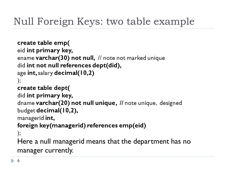 Null Foreign Keys: two table example 6 create table emp( eid int primary key, ename varchar(30) not null, // note not marked unique did int not null references dept(did), age int, salary decimal(10,2) ); create table dept( did int primary key, dname varchar(20) not null unique, // note unique, designed budget decimal(10,2), managerid int, foreign key(managerid) references emp(eid) ); Here a null managerid means that the department has no manager currently.