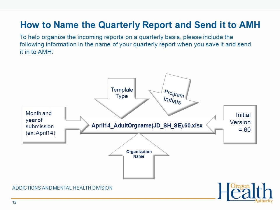 How to Name the Quarterly Report and Send it to AMH ADDICTIONS AND MENTAL HEALTH DIVISION 12 To help organize the incoming reports on a quarterly basis, please include the following information in the name of your quarterly report when you save it and send it in to AMH: April14_AdultOrgname(JD_SH_SE).60.xlsx Initial Version =.60 Organization Name Month and year of submission (ex: April14) Template Type Program Initials