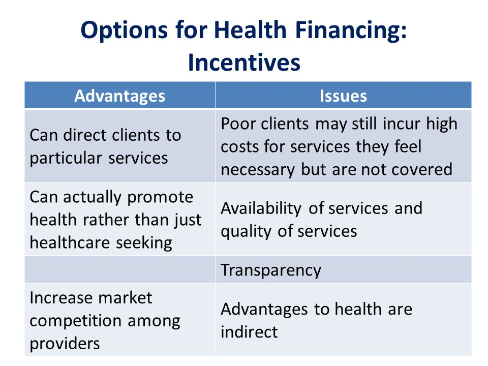 Options for Health Financing: Incentives AdvantagesIssues Can direct clients to particular services Poor clients may still incur high costs for servic