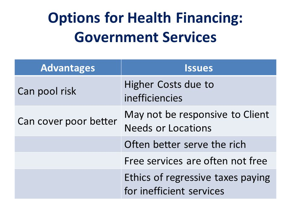 Options for Health Financing: Government Services AdvantagesIssues Can pool risk Higher Costs due to inefficiencies Can cover poor better May not be r