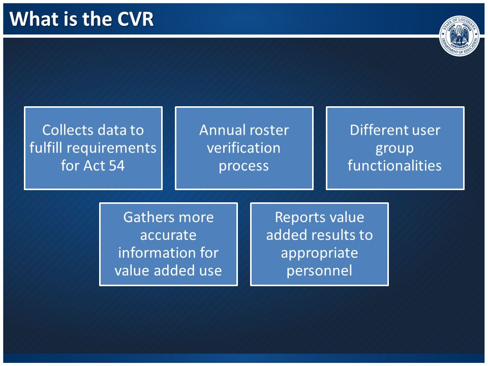 CVR Schedule *Roster verification dates change yearly, as this process will always immediately follow testing Reflects on-going pilot work and other important dates through 2011