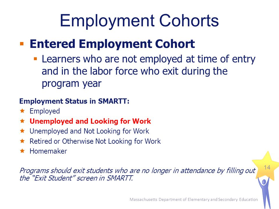 Massachusetts Department of Elementary and Secondary Education 14  Entered Employment Cohort  Learners who are not employed at time of entry and in the labor force who exit during the program year Employment Status in SMARTT:  Employed  Unemployed and Looking for Work  Unemployed and Not Looking for Work  Retired or Otherwise Not Looking for Work  Homemaker Programs should exit students who are no longer in attendance by filling out the Exit Student screen in SMARTT.