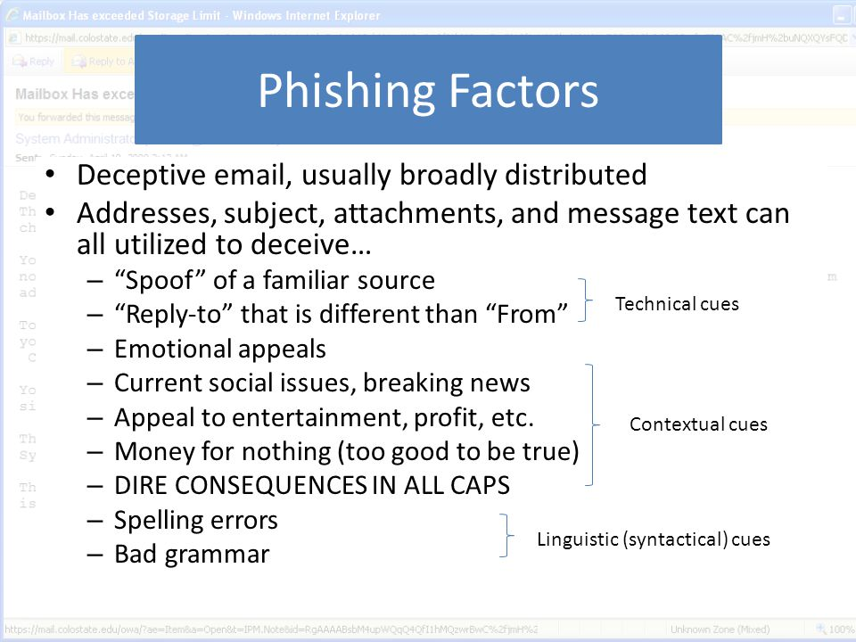 Phishing Factors Deceptive email, usually broadly distributed Addresses, subject, attachments, and message text can all utilized to deceive… – Spoof of a familiar source – Reply-to that is different than From – Emotional appeals – Current social issues, breaking news – Appeal to entertainment, profit, etc.