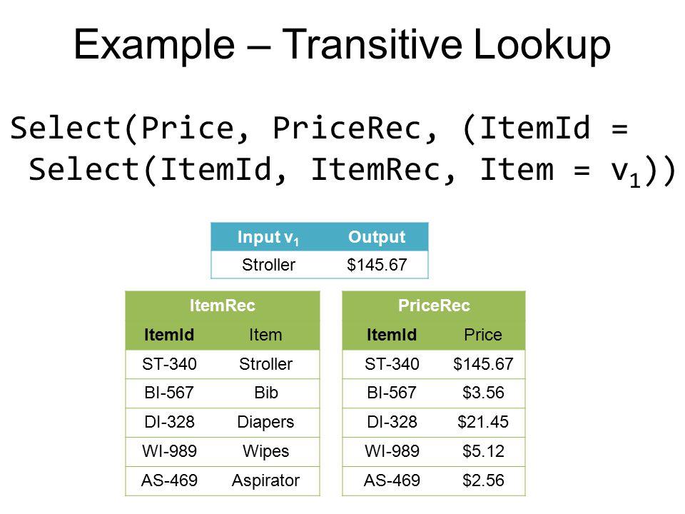 ItemRec ItemIdItem ST-340Stroller BI-567Bib DI-328Diapers WI-989Wipes AS-469Aspirator PriceRec ItemIdPrice ST-340$145.67 BI-567$3.56 DI-328$21.45 WI-989$5.12 AS-469$2.56 Input v 1 Output Stroller$145.67 Select(Price, PriceRec, (ItemId = Select(ItemId, ItemRec, Item = v 1 )) Example – Transitive Lookup