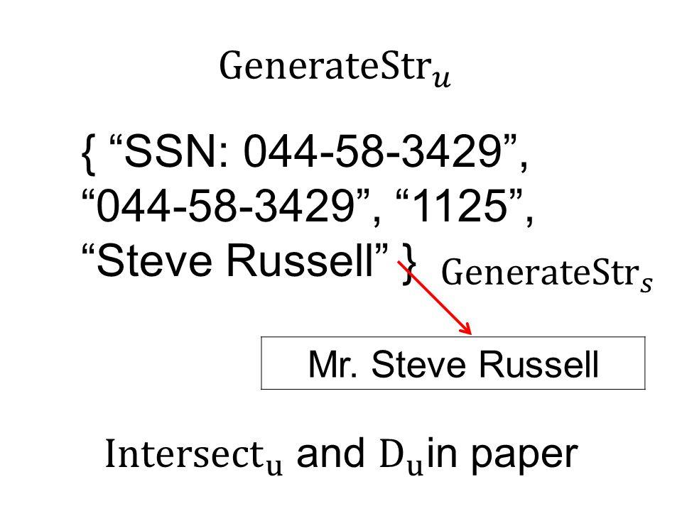{ SSN: 044-58-3429 , 044-58-3429 , 1125 , Steve Russell } Mr. Steve Russell