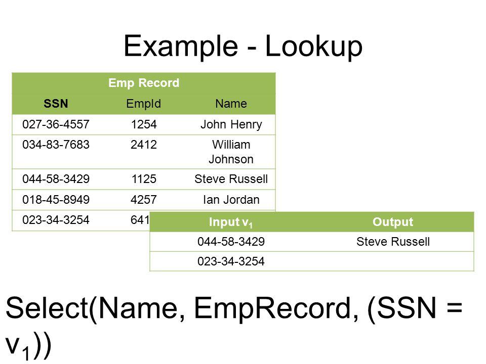 Emp Record SSNEmpIdName 027-36-45571254John Henry 034-83-76832412William Johnson 044-58-34291125Steve Russell 018-45-89494257Ian Jordan 023-34-32546418Mary Dina Input v 1 Output 044-58-3429Steve Russell 023-34-3254 Select(Name, EmpRecord, (SSN = v 1 )) Example - Lookup