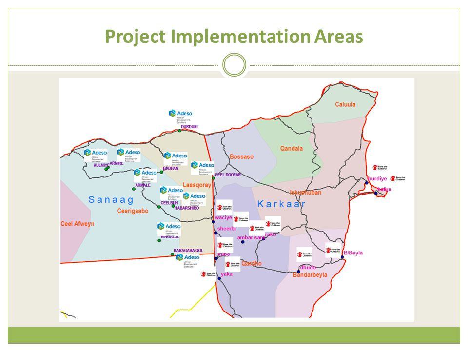 Project Implementation Areas